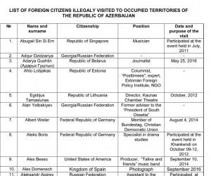 lista-negra-azerí
